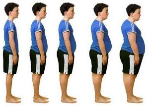 aptaukosanas